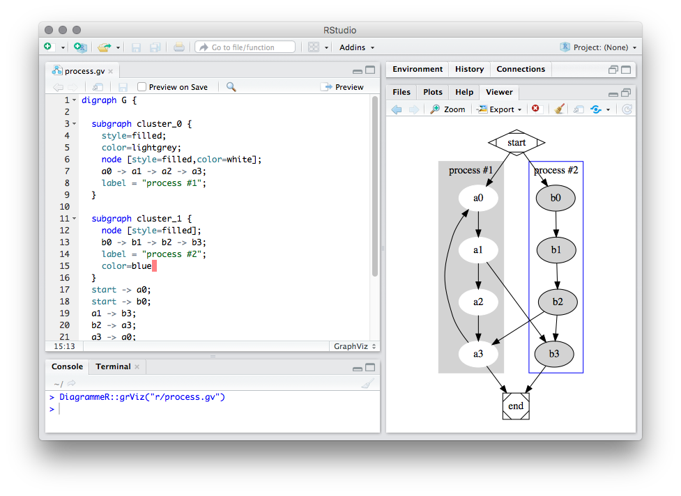 diagrammer r package rstudio tips on twitter:
