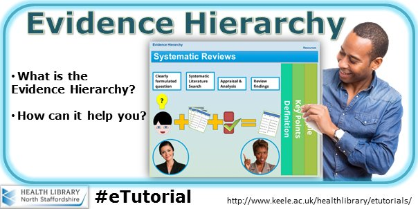 The Evidence Hierarchy can help you to evaluate clinical research - learn more here  http:// ow.ly/FgYR30ak3zV  &nbsp;   #literaturesearch #etutorial<br>http://pic.twitter.com/cO1PbzvWp1