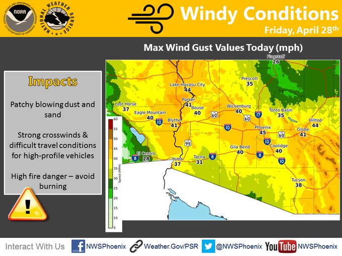 Might be a little windy out there today, with gusts up to 45 mph expected this afternoon! #AZwx #cawx