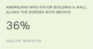 Public opinion is against the wall. https://t.co/dl794P9oPw