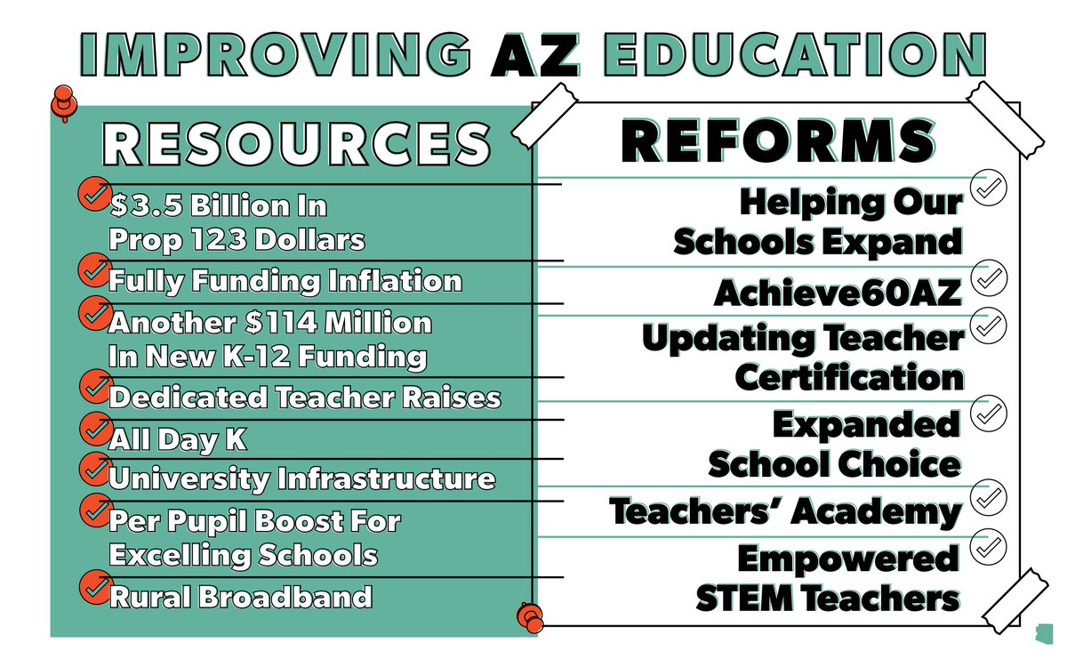 Doug Ducey On Twitter Az Is Focused On Resources And Reforms