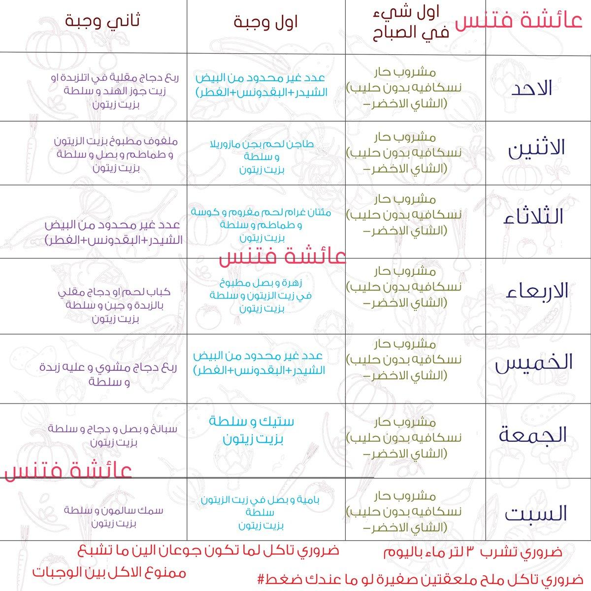 جدول كيتو دايت وصفات و 7