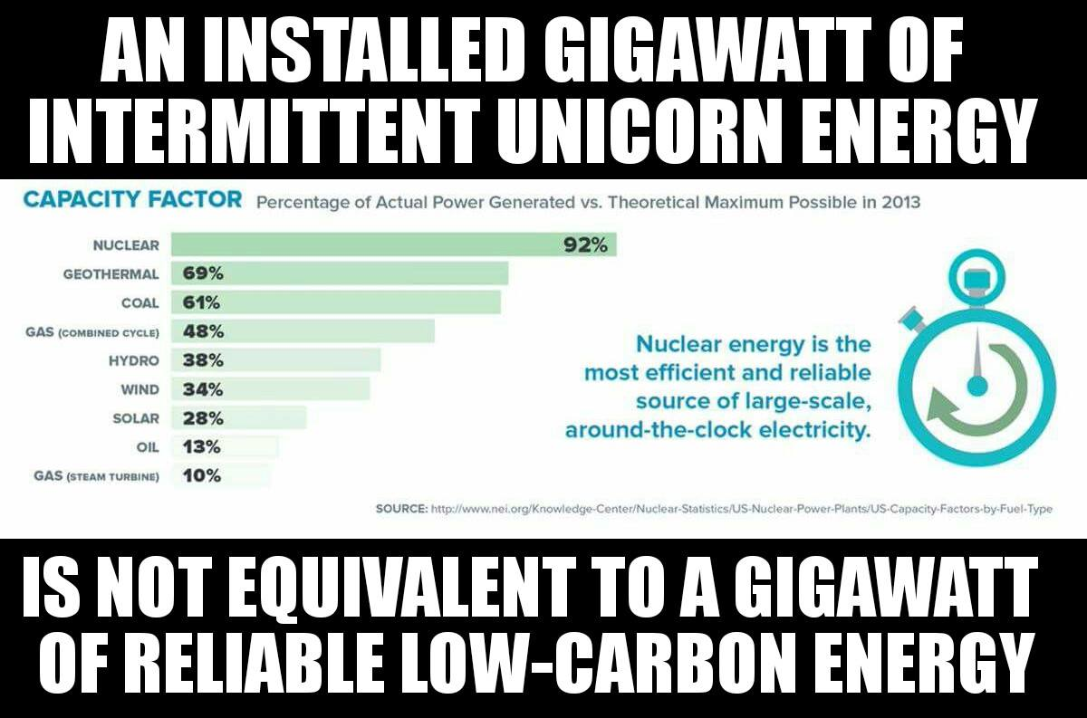 #uranium #thorium #Nuclear energy is the most efficient reliable source of large-scale, round-the-clock electricity  https://www. youtube.com/watch?v=2oK6Rs 6yFsM &nbsp; … <br>http://pic.twitter.com/yuXJOoVUYa
