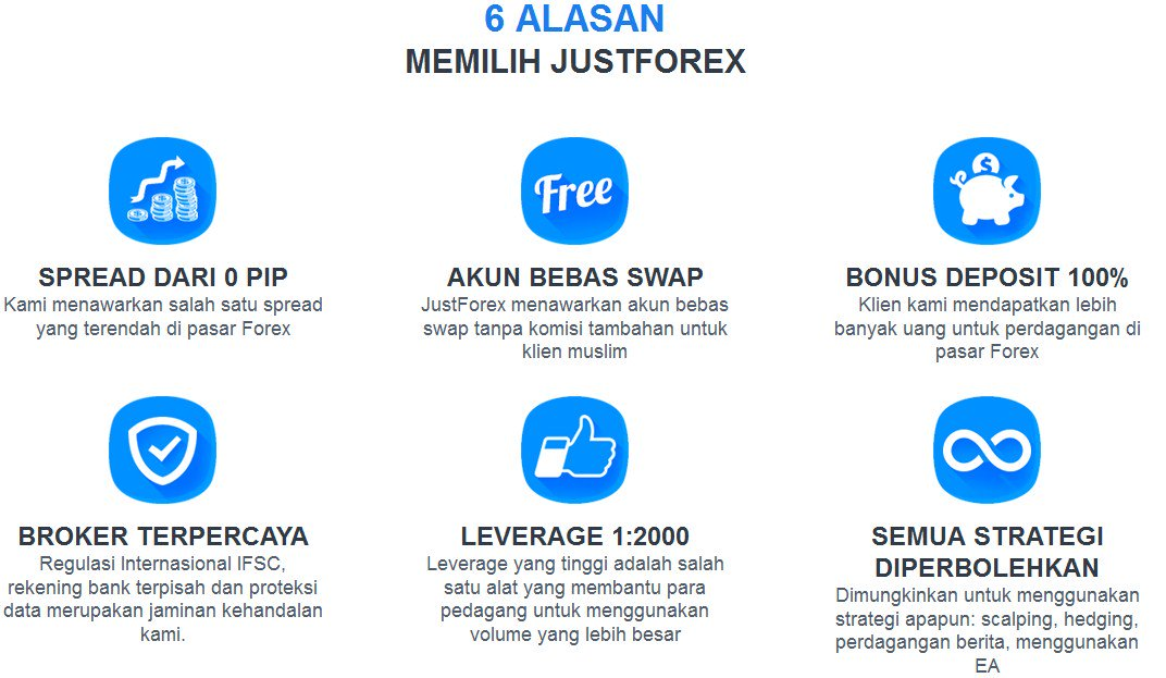 Deposit forex via bank lokal