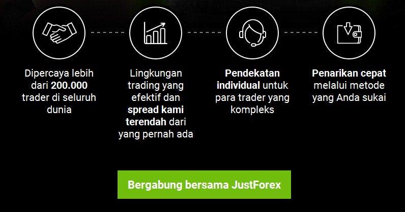 JUSTFOREX - LEVERAGE MENCAPAI 1:3000 - DEPOSIT & WITHDRAWAL VIA BANK LOKAL