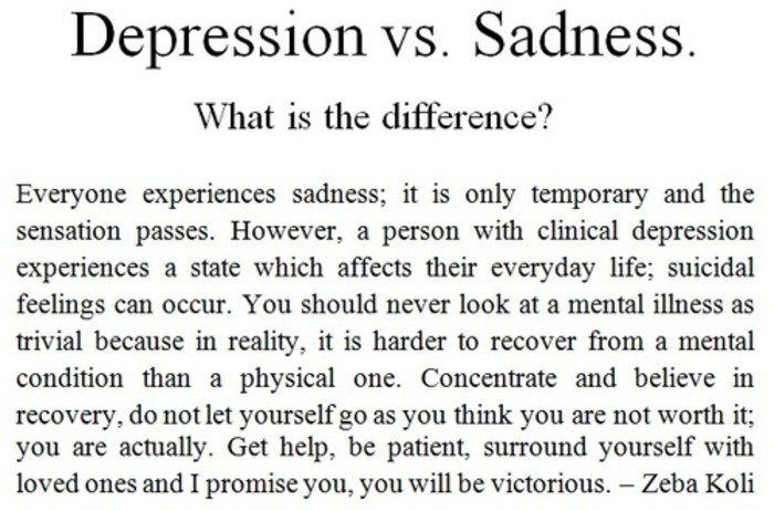 """the difference of depression from feeling depressed If you're suffering from depression, the most common symptom is feeling down—like, really down """"of all symptoms, sadness is the most prominent, and most people are more tearful"""" says ross."""