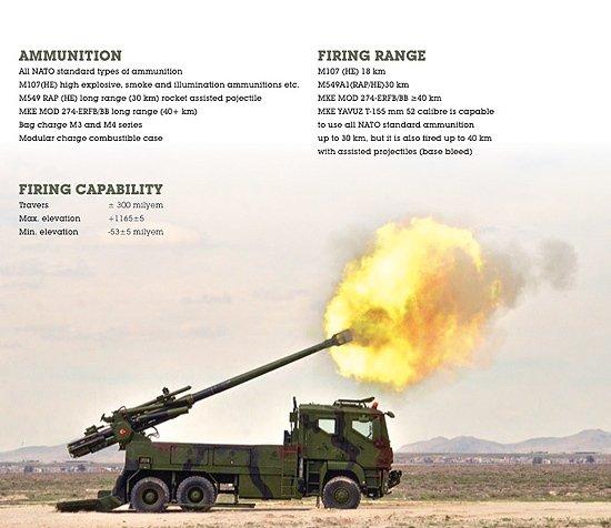 Turkey Defense Industry Projects C-kgov_XgAAtgYP