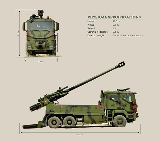 Turkey Defense Industry Projects C-kgsj1XgAAetjC