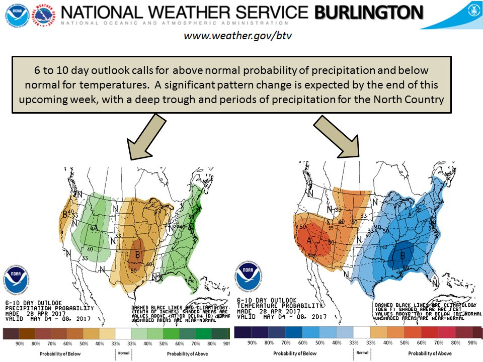 test Twitter Media - Here is the 6 to 10 day outlook. https://t.co/nU0jAcHCz5