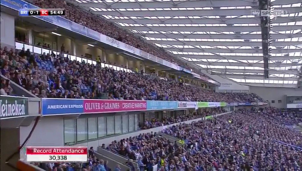 record attendance in the 6 season history of the amex stadium
