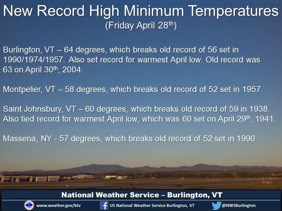 test Twitter Media - A few record high minimum temperatures were set on Friday, April 28th 2017. #vtwx #nywx https://t.co/cYm06jj7Eh