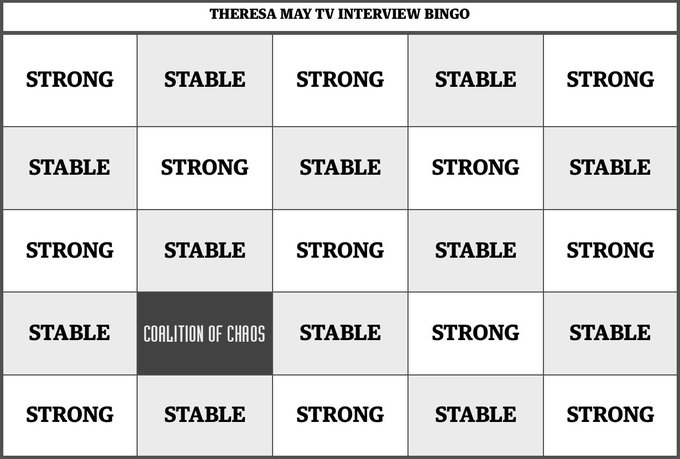 We'll be covering @theresa_may's appearances on the @MarrShow and @pestononsunday this morning. Here's your bingo card to play along at home