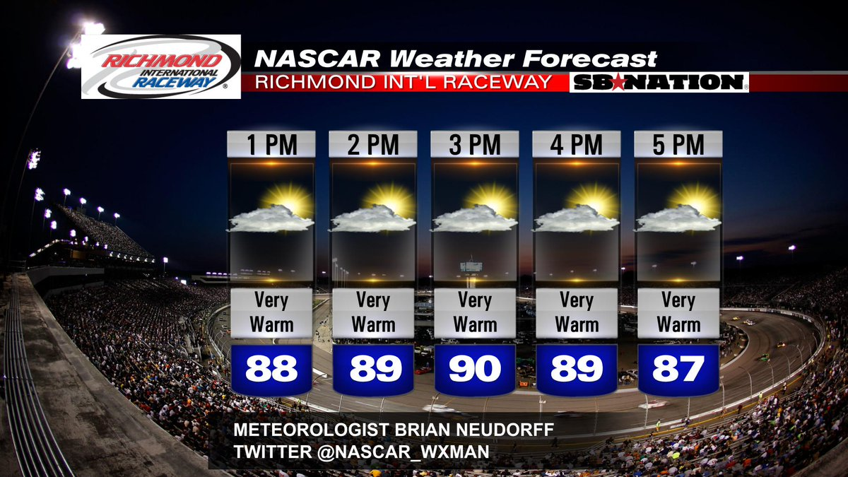 Here&#39;s a look @RIRInsider race day weather for Sunday - it&#39;s hot for April... #NASCAR @RaceWeather<br>http://pic.twitter.com/axBGa3kHxJ
