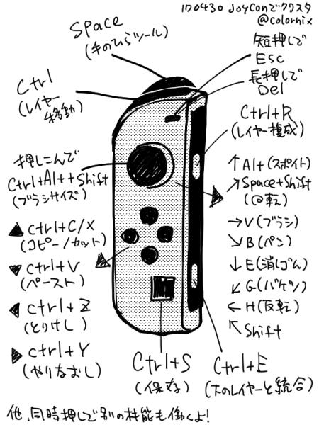 緒方裕梨 On Twitter Switchのジョイコンをpc接続して左手用デバイスに