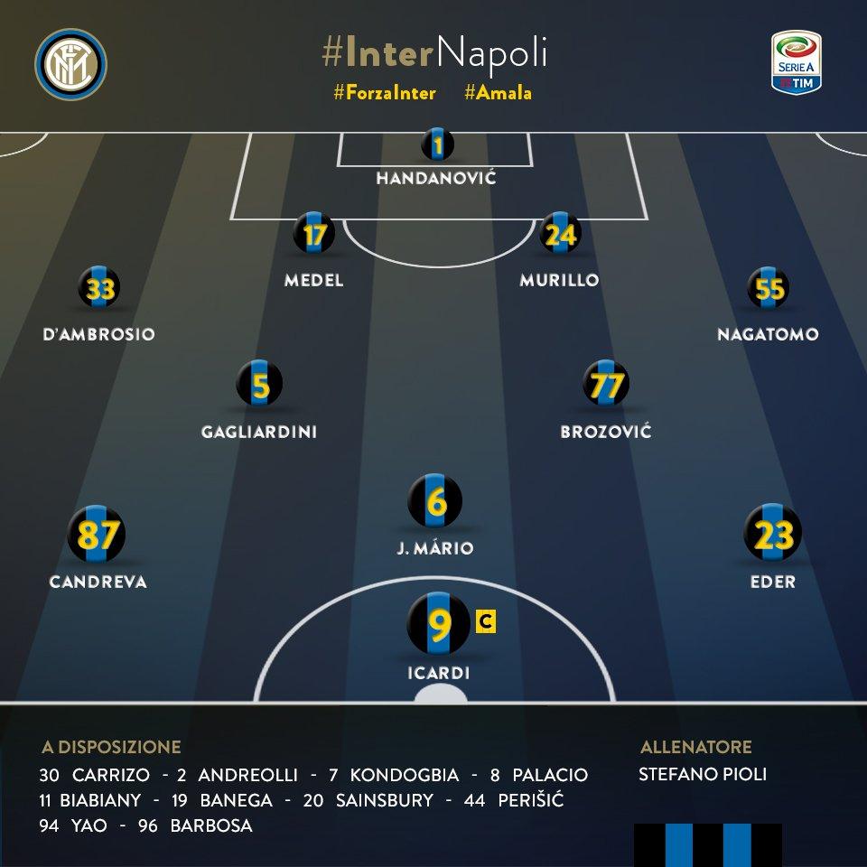 Serie A: Inter-Napoli 0-1