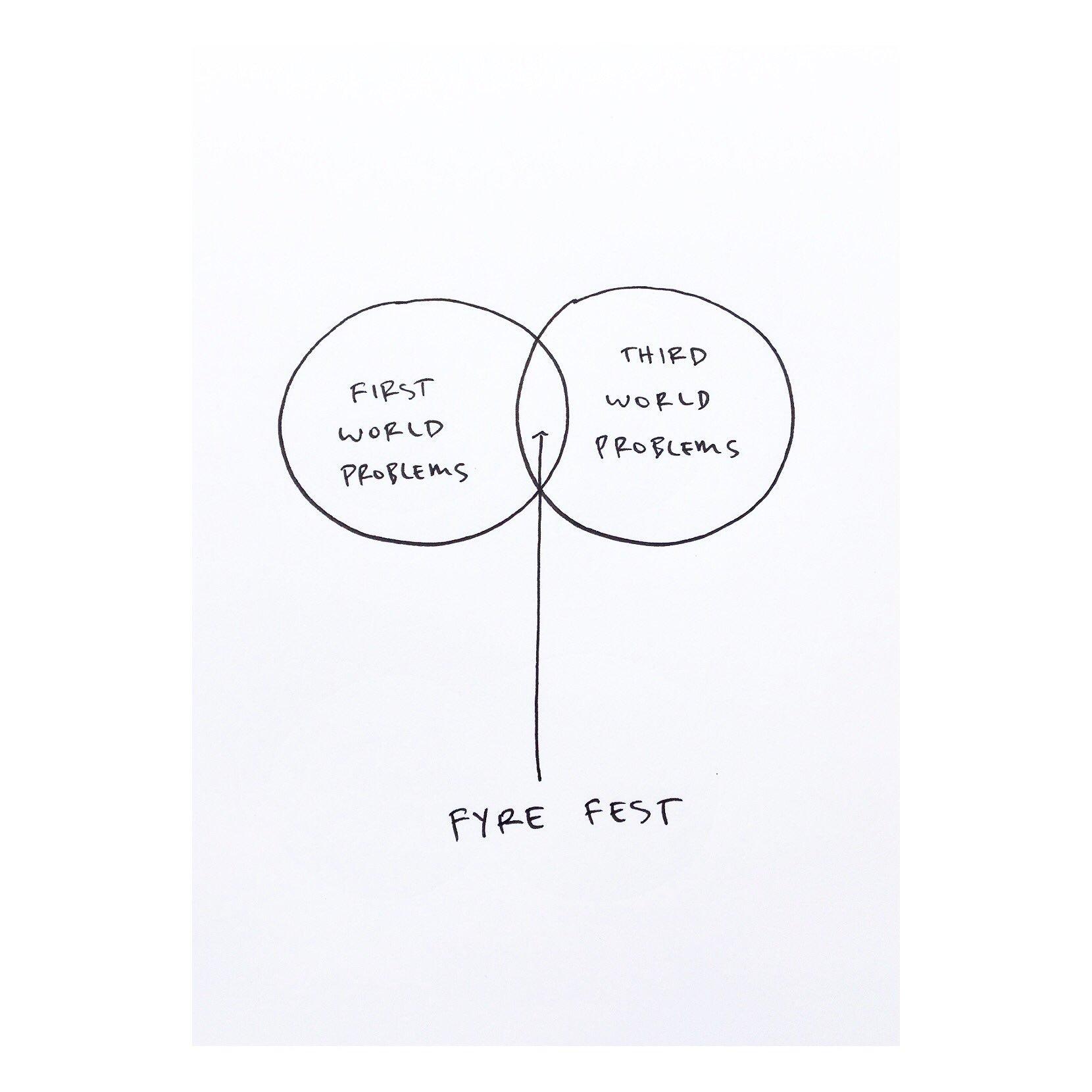 Helpful venn diagram explaining the fyre festival pooptronica