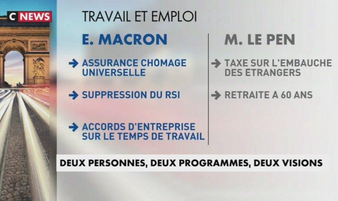 À 6 jours du #second tour, le point sur les programmes de @MLP_officiel et @EmmanuelMacron https://t.co/UivyIEWaQF