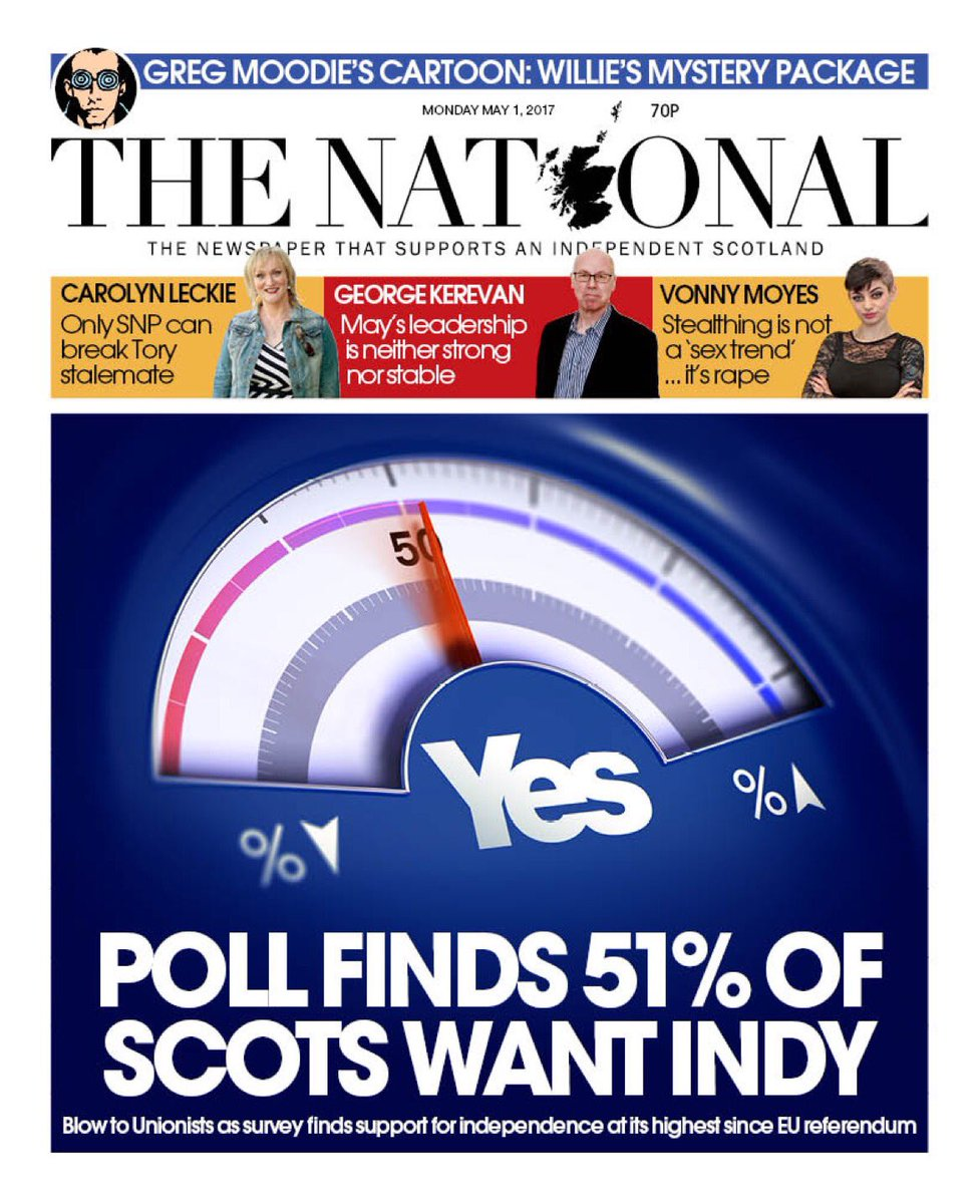🇬🇧 Poll finds 51% of Scots want Indy (The National, Ecosse) sondage 51% pour l'indépendance