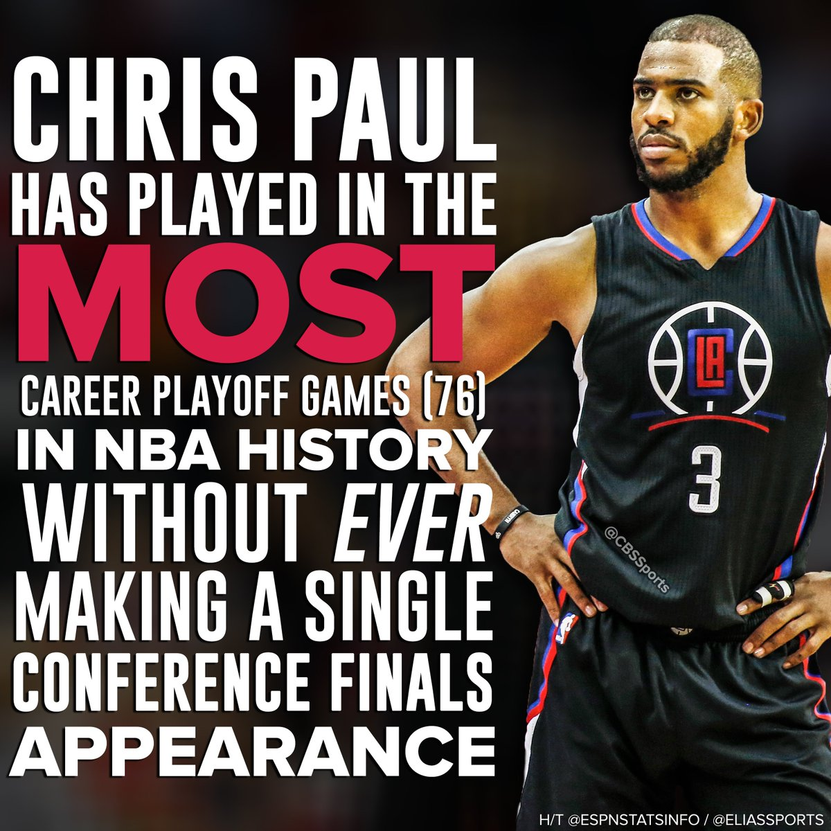Chris Paul's postseason resume is not ideal. https://t.co/hau471YFrr