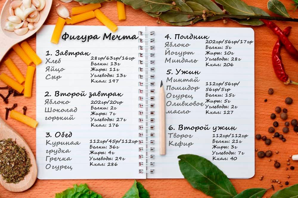 Диета Для Всего Тела Пп. Правильное питание — для здорового образа жизни: правила составления сбалансированного рациона