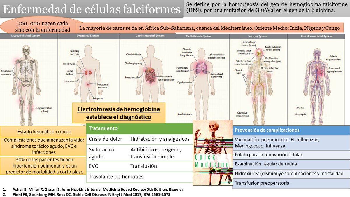 anemia de células falciformes rasgo diagnóstico de diabetes