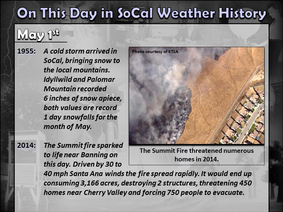 Top Five Weather History For This Month / Fullservicecircus