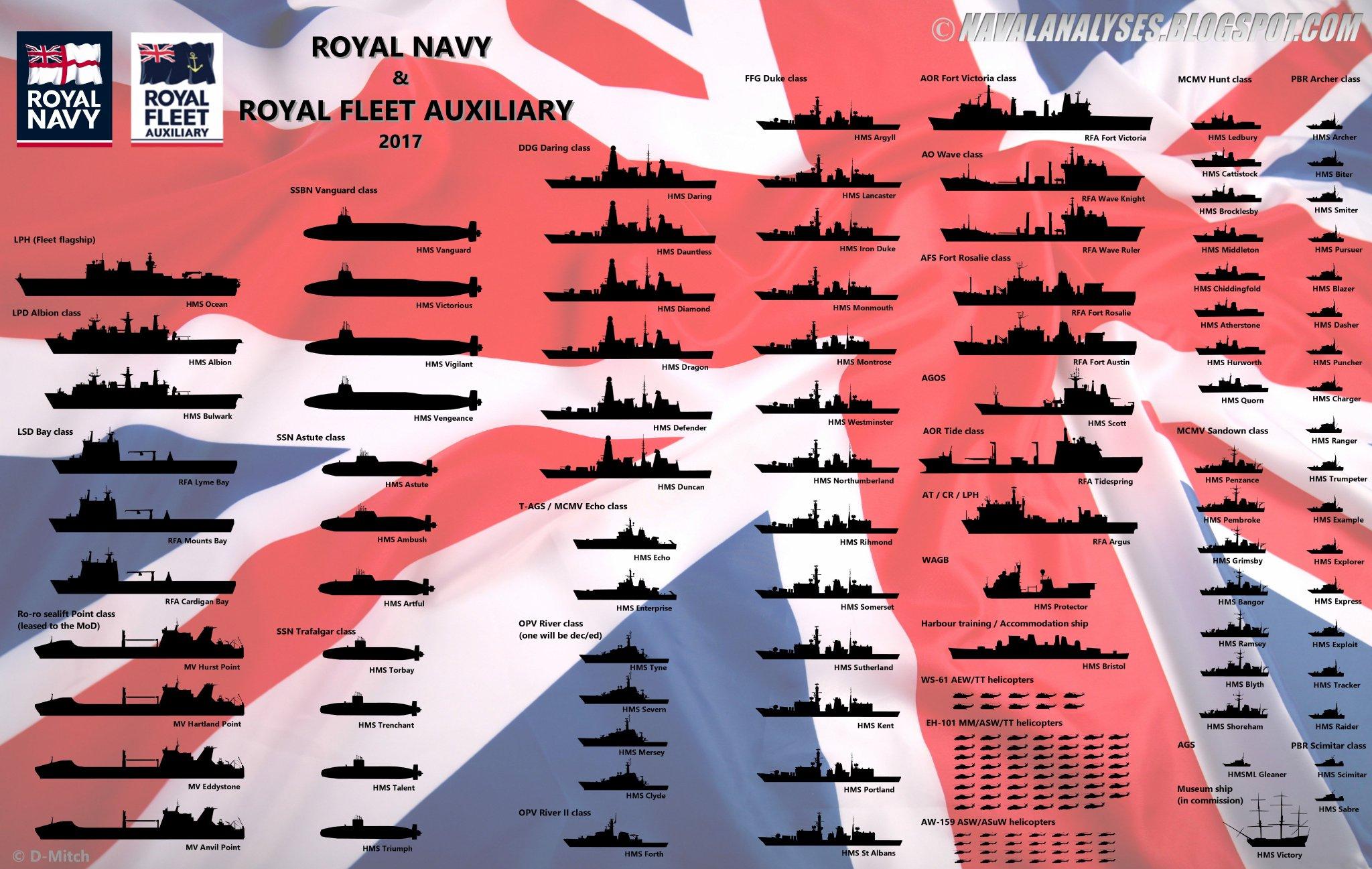Весь флот бывшей