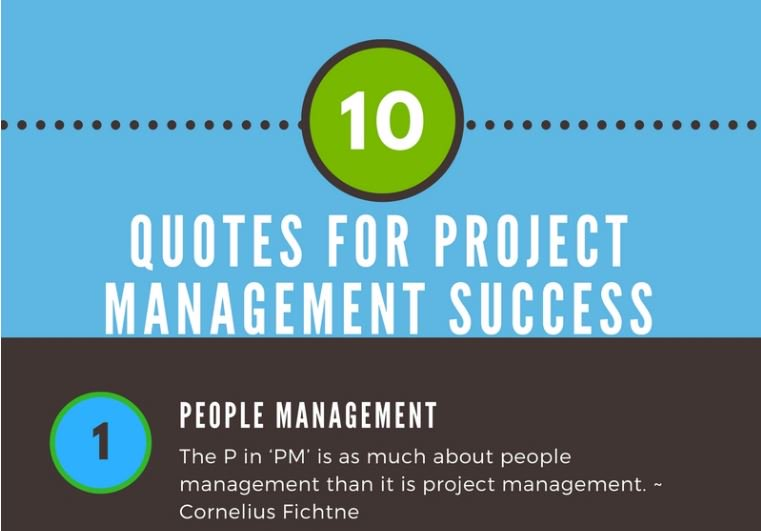 Jason Pope On Twitter 10 Best Quotes For Project Management
