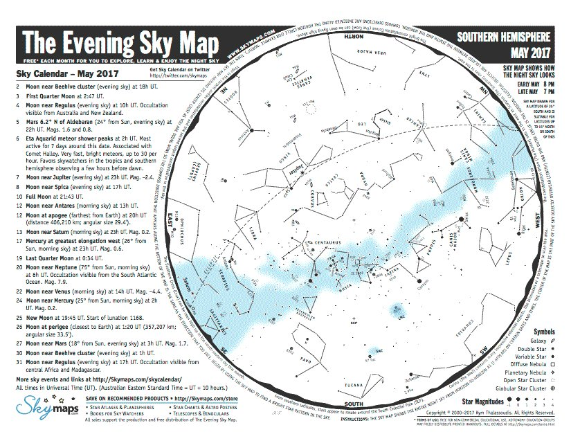 Empires Of The Sky PDF Free Download