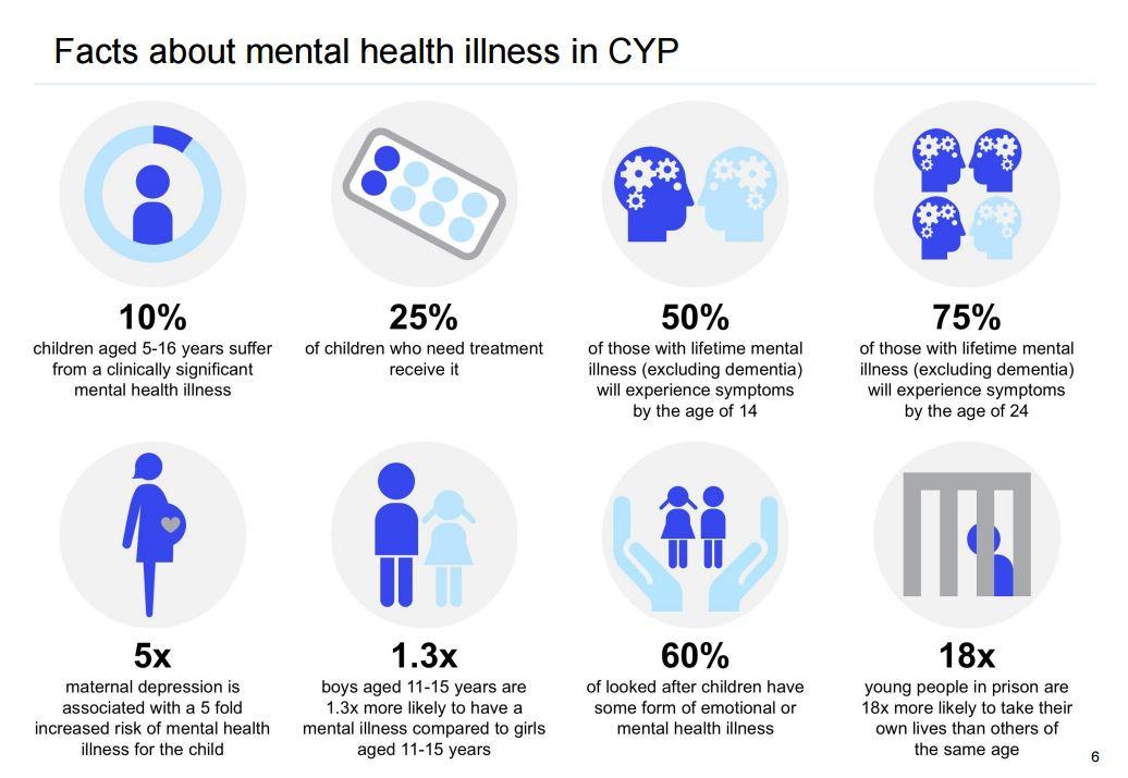 mental health Clearwater