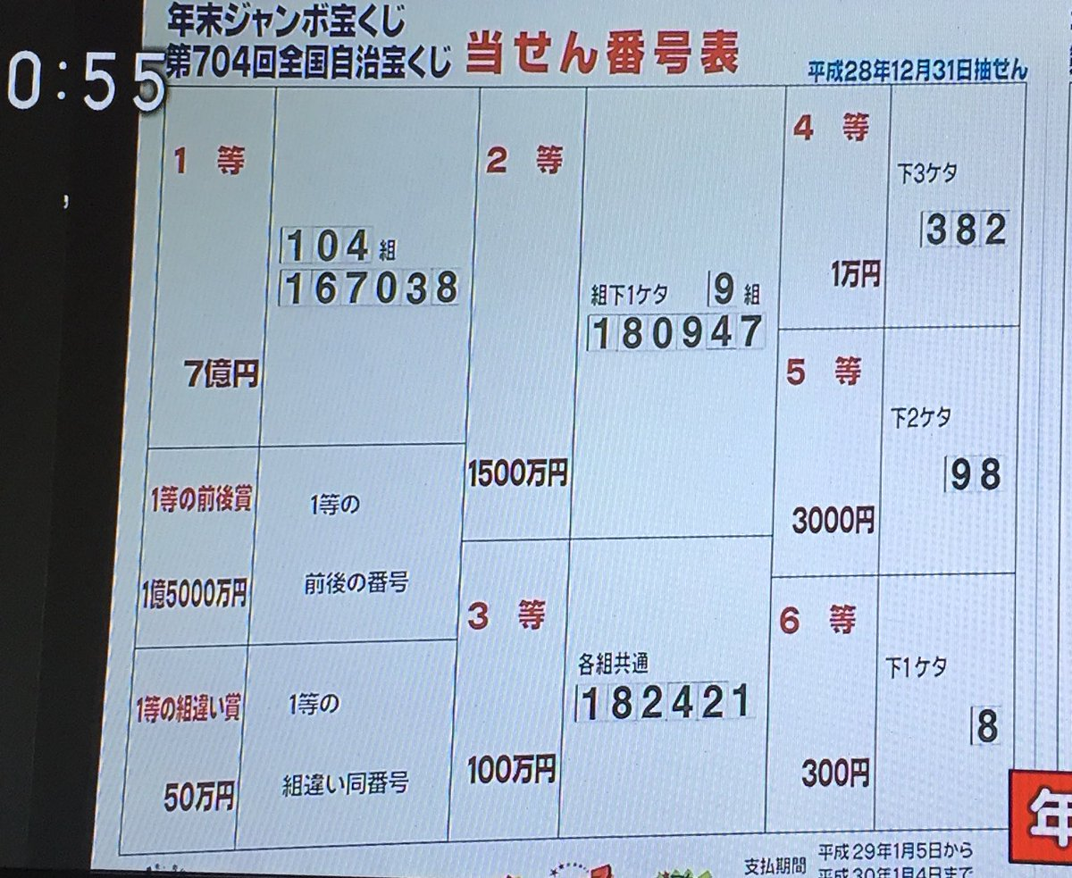ジャンボ 番号 年末 宝くじ 当選 宝ニュース詳細|宝ニュース【宝くじ公式サイト】