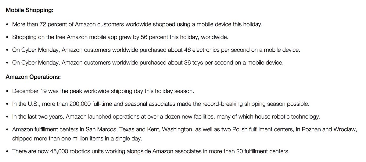 werner vogels on twitter holiday fun facts more than 72 percent of amazon customers worldwide shopped using a mobile device httpstco4oxpff4esi
