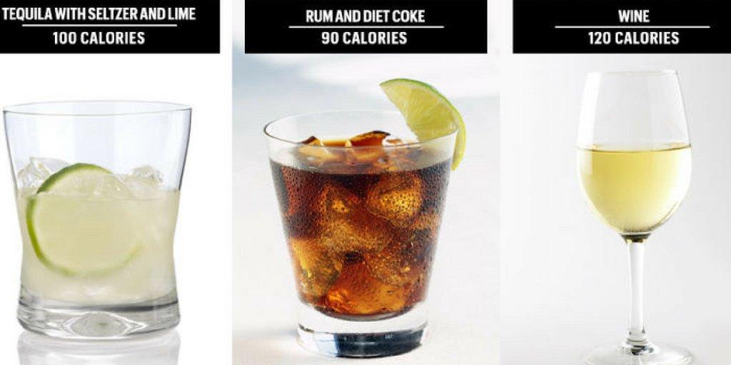 Какой Алкогольный Напиток Пить Кто На Диете. Какие алкогольные напитки можно пить при диете