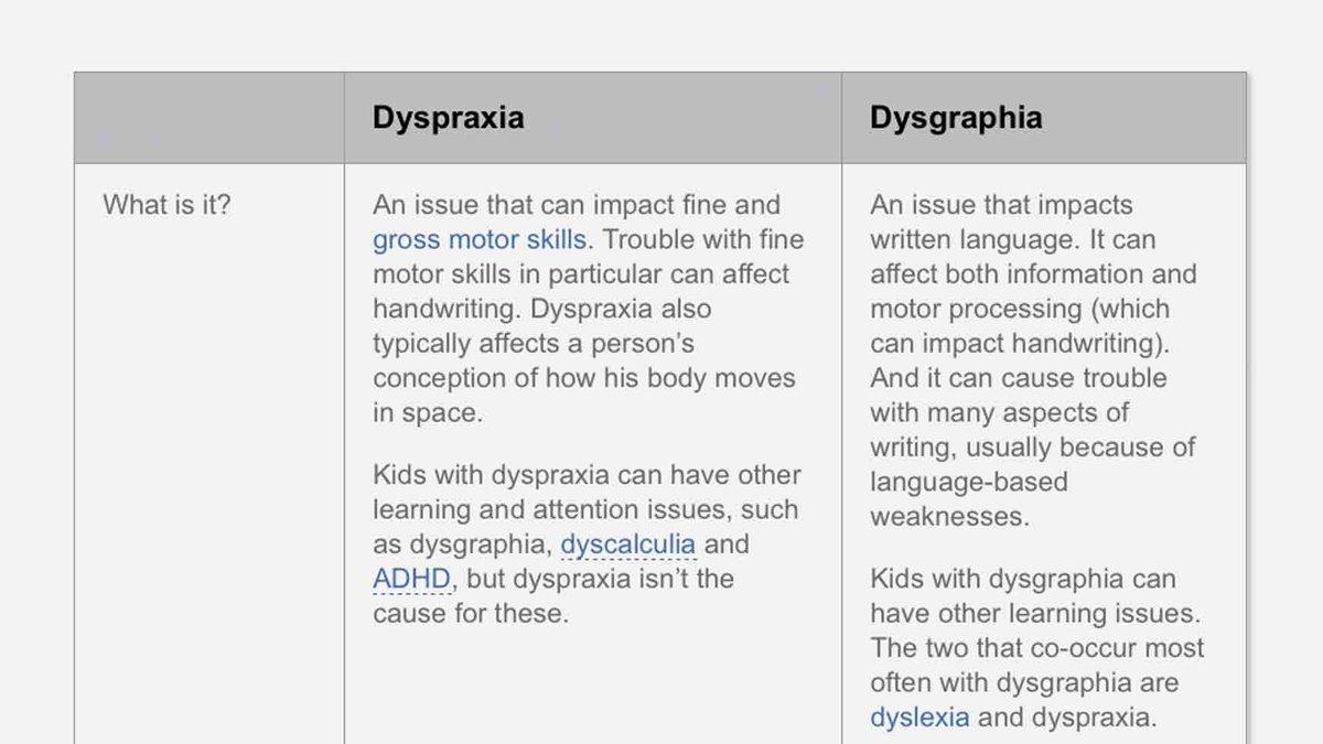 Dyspraxic Adults