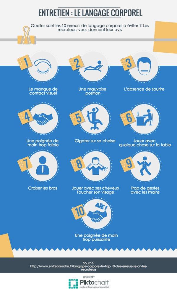 10 erreurs de langage corporel à éviter en entretien de #recrutement ! #RH https://t.co/EJf2DZm1jW