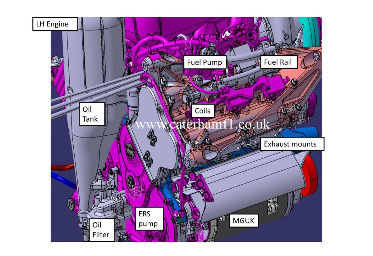Caterham F1couk On Twitter Left Hand Side Engine Diagram Renault Diagrams Uk F1 Power Unit From 2014 Caterhamf1 Ct05 Https Tco S7jdw7mlan