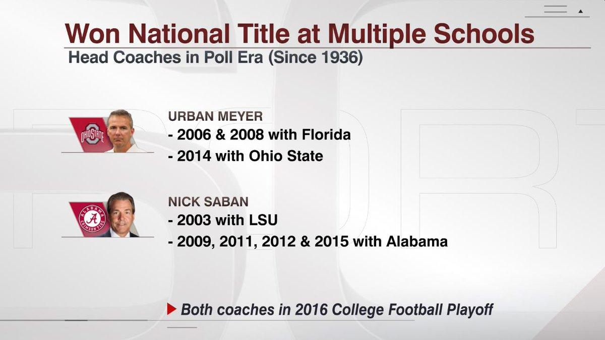ESPN Stats & Info on Twitter:
