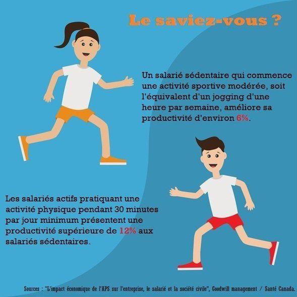 Le sport... cet indispensable au bien-être au travail ! 😉  #QVT https://t.co/Z6b0mMy9Ed