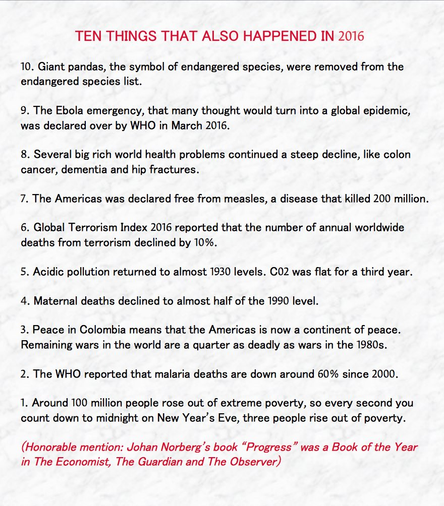 Ten things that also happened in 2016.