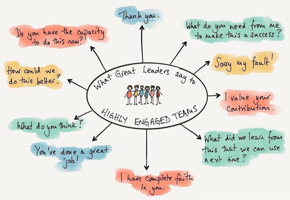 #leadership https://t.co/sAVSroUbab