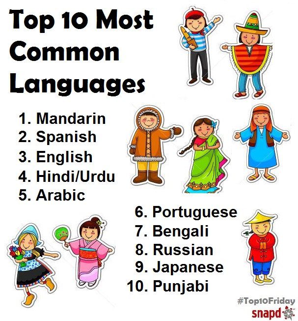 Myriam Poncelet Myriamponcelet Twitter - 3 most common languages in the world