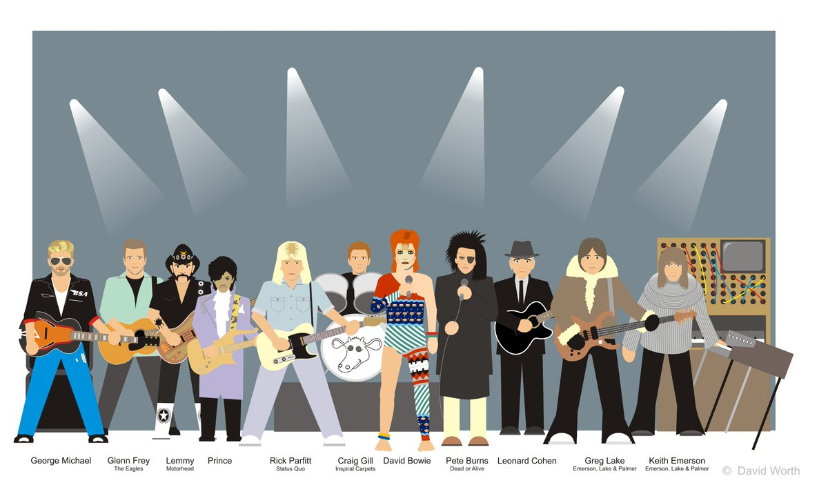 @BBCRadio2 Some of the musicians we've lost over last 12 months. #heartheyear #DavidBowie #Prince #KeithEmerson #peteburns #georgemichael