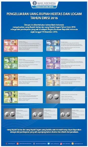 Twitter/bank_indonesia