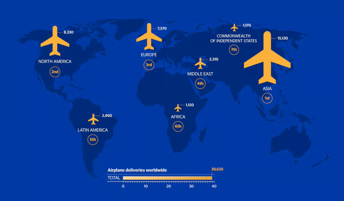 How aerospace boosts the British economy https://t.co/ONjgh2PjAx