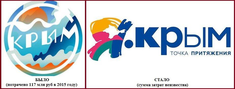 Генассамблея ООН приняла резолюцию по правам человека в Крыму - Цензор.НЕТ 9032