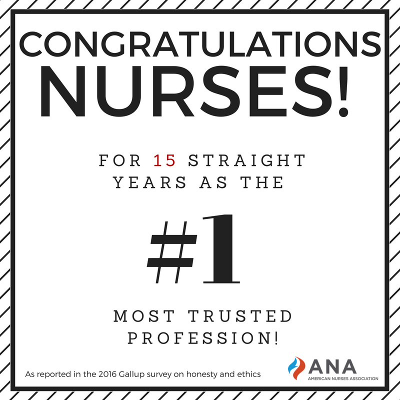 Image result for 16 straight years most trusted profession