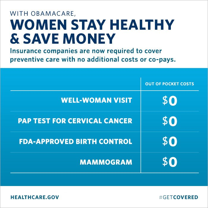 A1 Once insured, young women can use a wide range of services like mammography screenings & save money!  #MillennialMon https://t.co/9drx9mr6V7