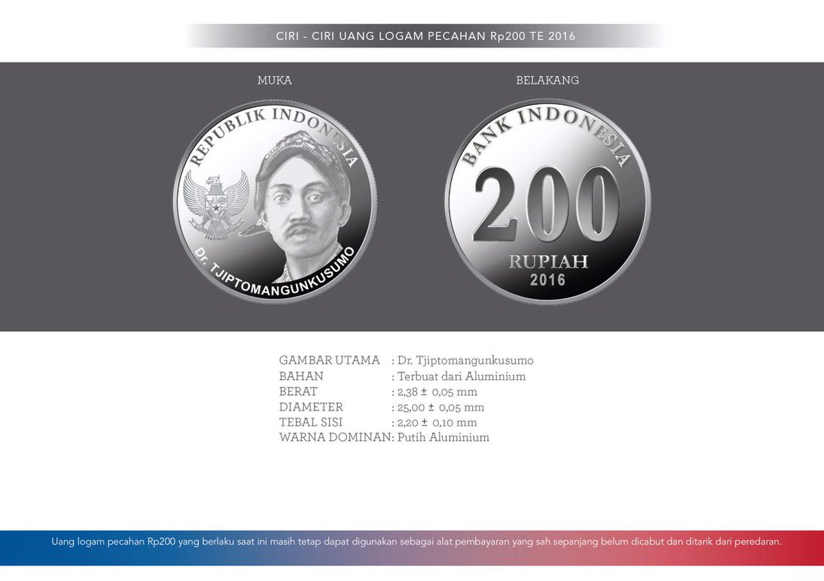 Uang Logam 200 Rupiah - AnekaNews.net