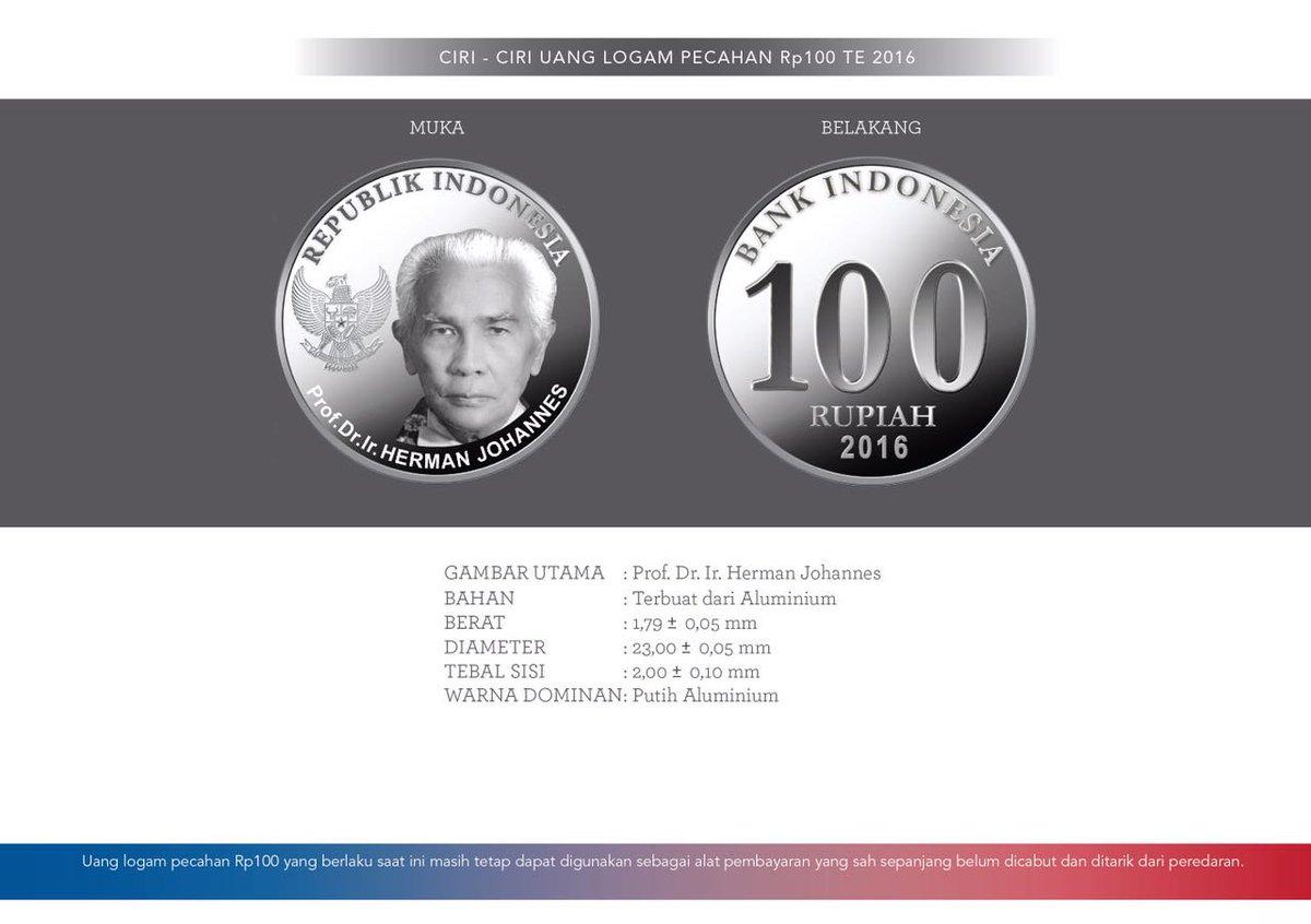 Uang Logam 100 Rupiah - AnekaNews.net