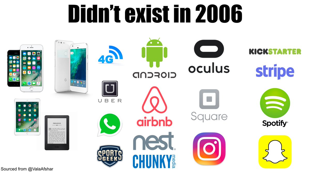 Didn't exist in 2006, how many have you used in 2016? https://t.co/k9p3tTzurg